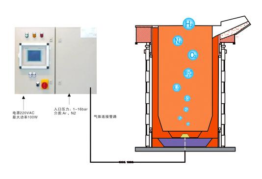 中频感应电炉铸铁熔炼万不可忽视炉料净化环节